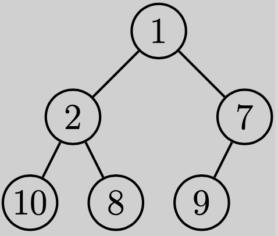 binaire heap tomas klos